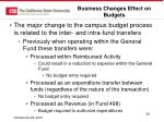business changes effect on budgets