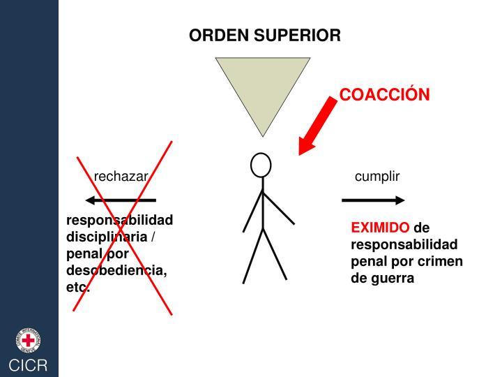 ORDEN SUPERIOR