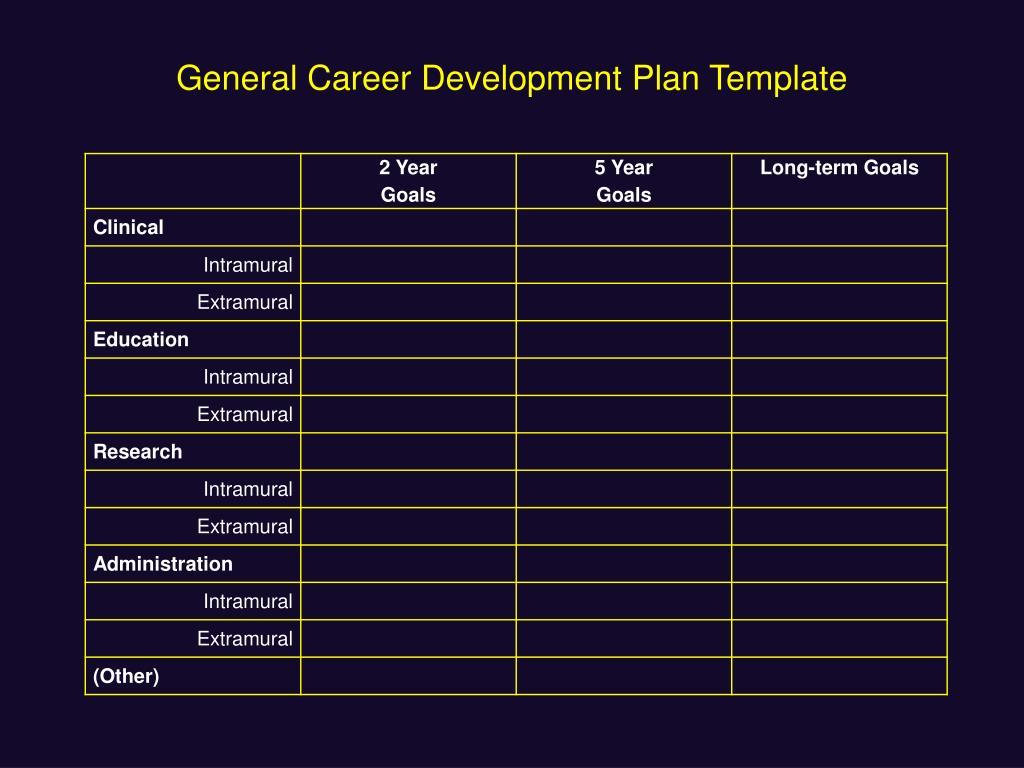 Ppt Building A Career Development Plan Powerpoint Presentation