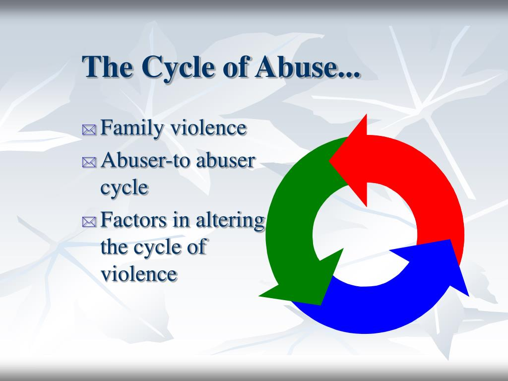 The Cycle of Abuse...