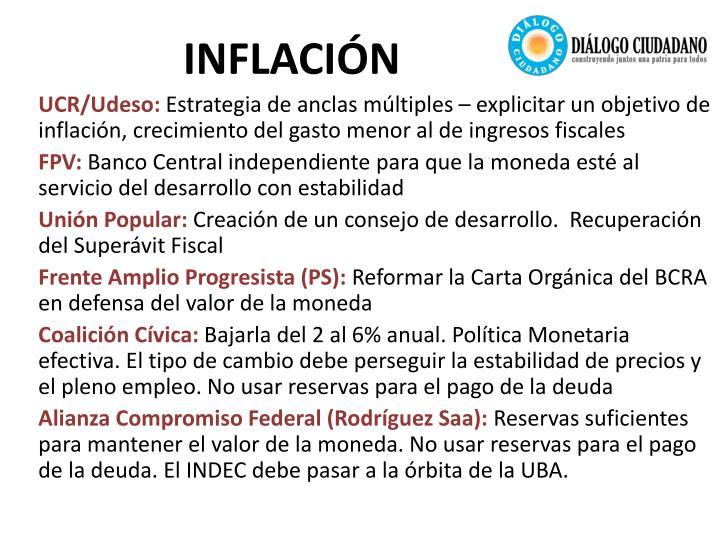 Inflaci n