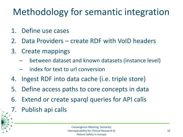 Methodology for semantic integration