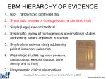 ebm hierarchy of evidence