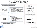 nma of st profile