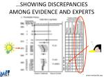 showing discrepancies among evidence and experts
