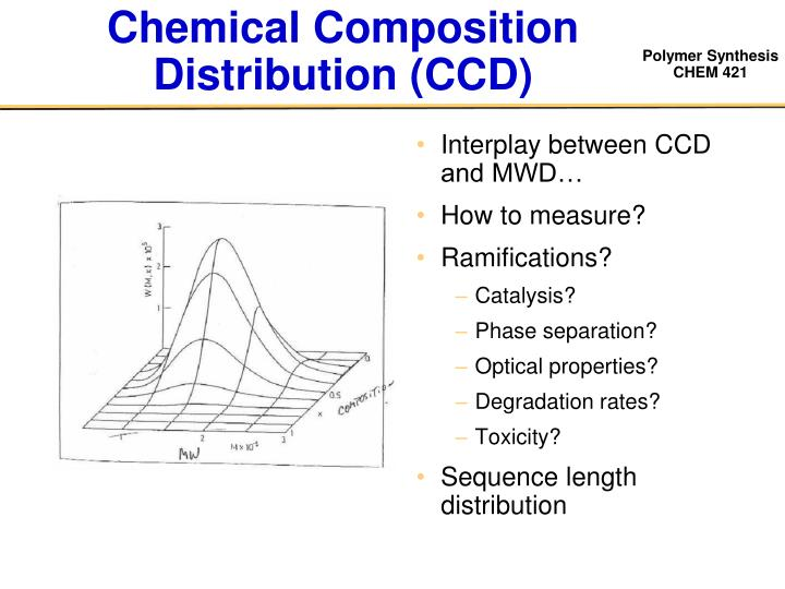 Chemical Composition Distribution (CCD)