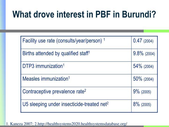 What drove interest in PBF in Burundi?