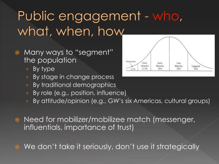 Public engagement -