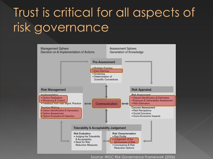 Trust is critical for all aspects of risk governance