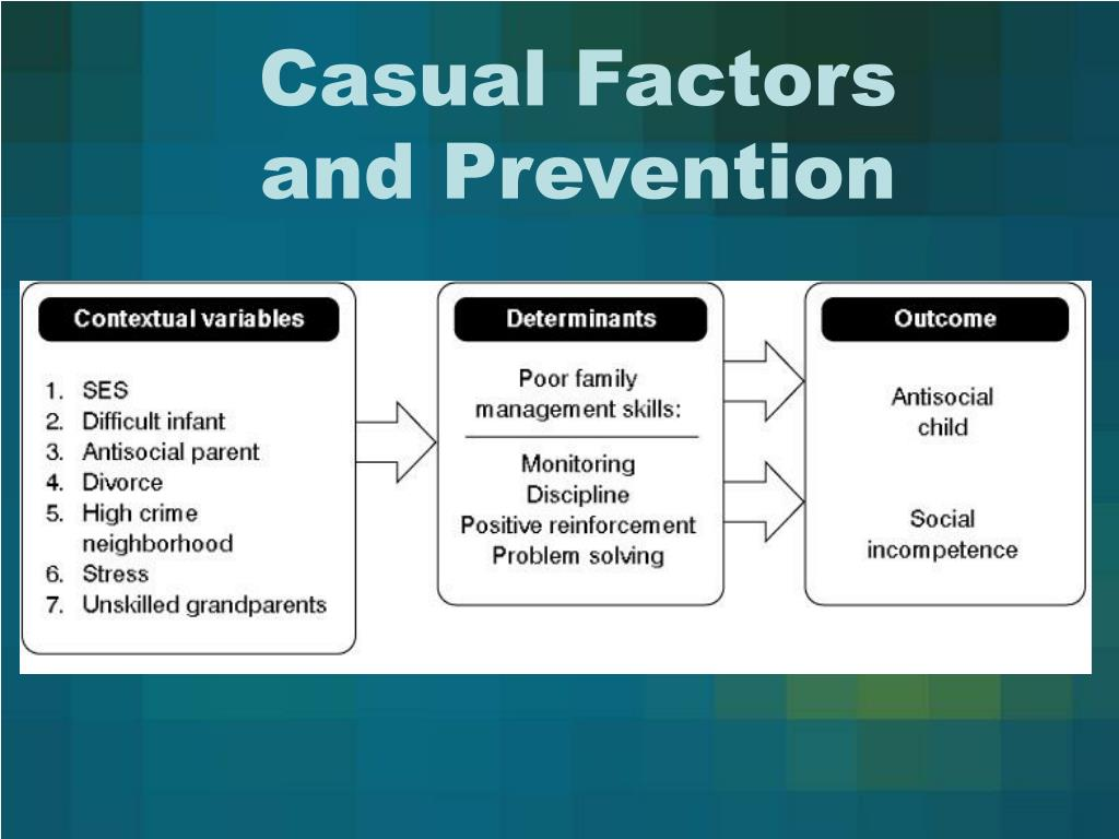 Casual Factors and Prevention