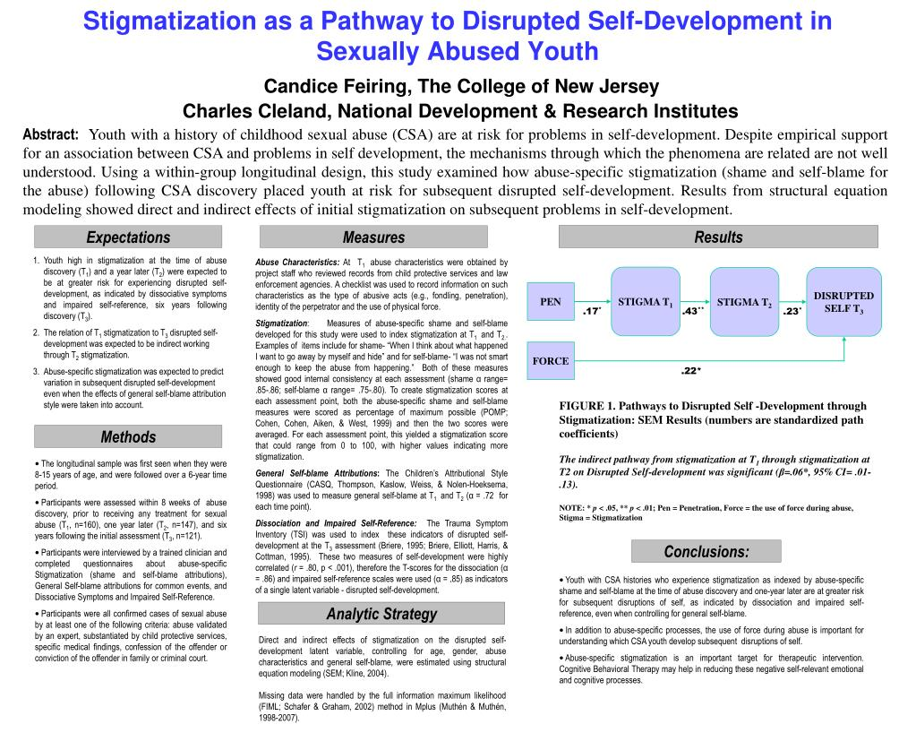 Stigmatization as a Pathway to Disrupted Self-Development in