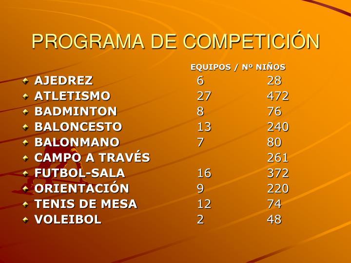 Programa de competici n