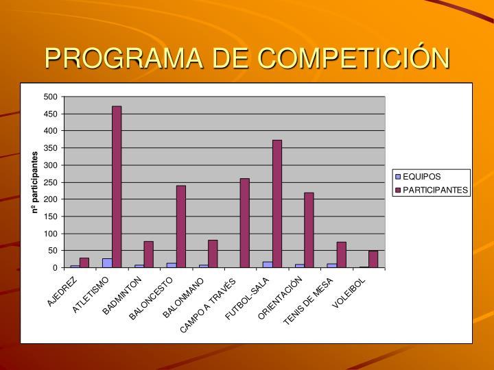 PROGRAMA DE COMPETICIÓN