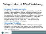 categorization of adam variables 3