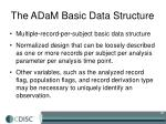 the adam basic data structure