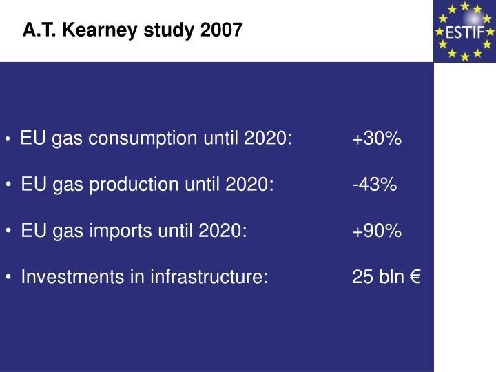 A.T. Kearney study 2007