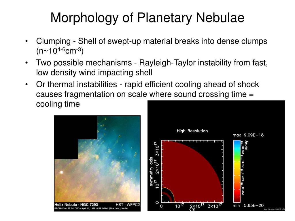 Morphology of Planetary Nebulae