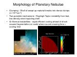 morphology of planetary nebulae25