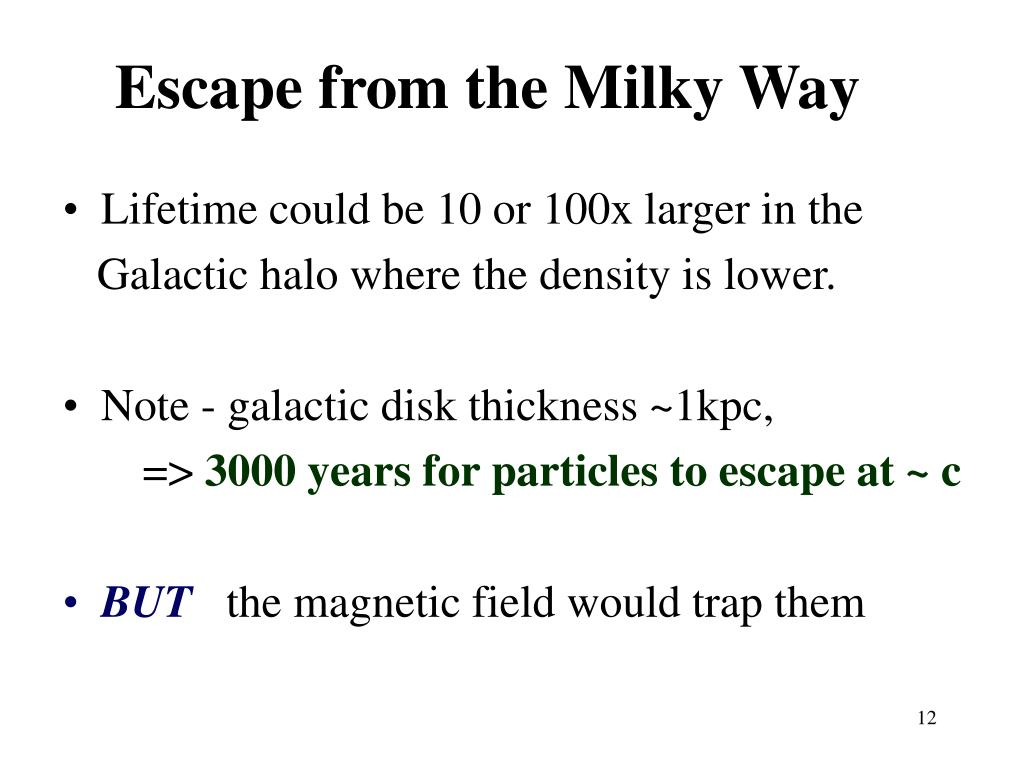 Escape from the Milky Way