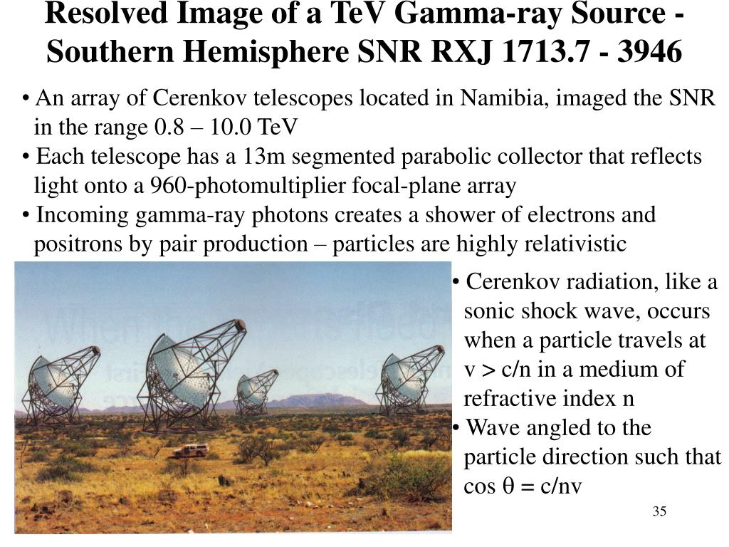 Resolved Image of a TeV Gamma-ray Source -
