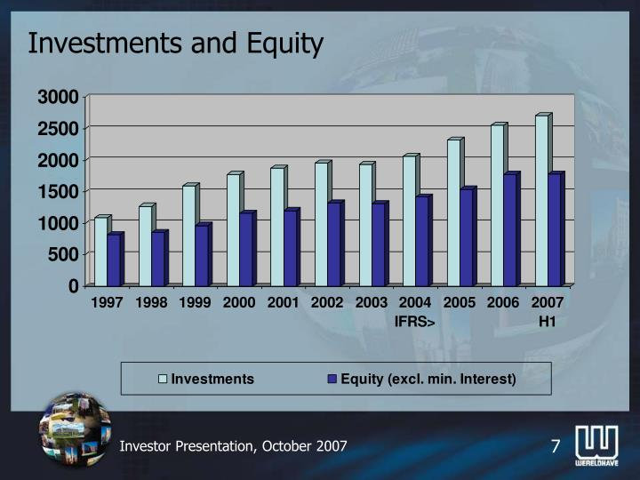 Investments and Equity