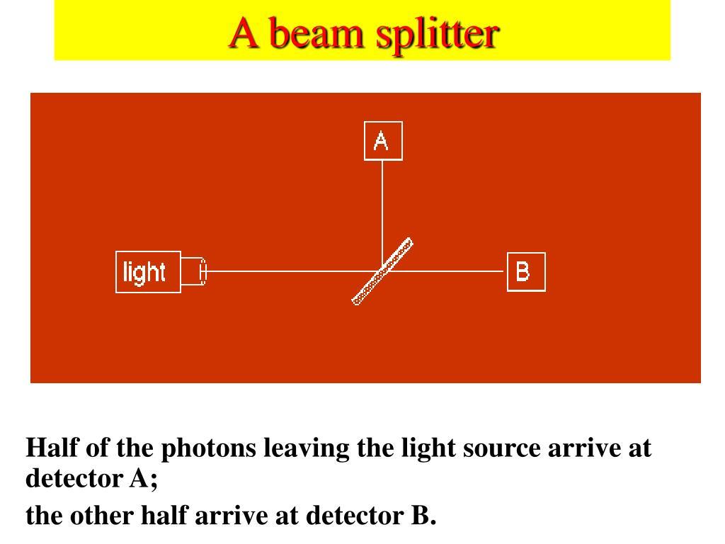 A beam splitter