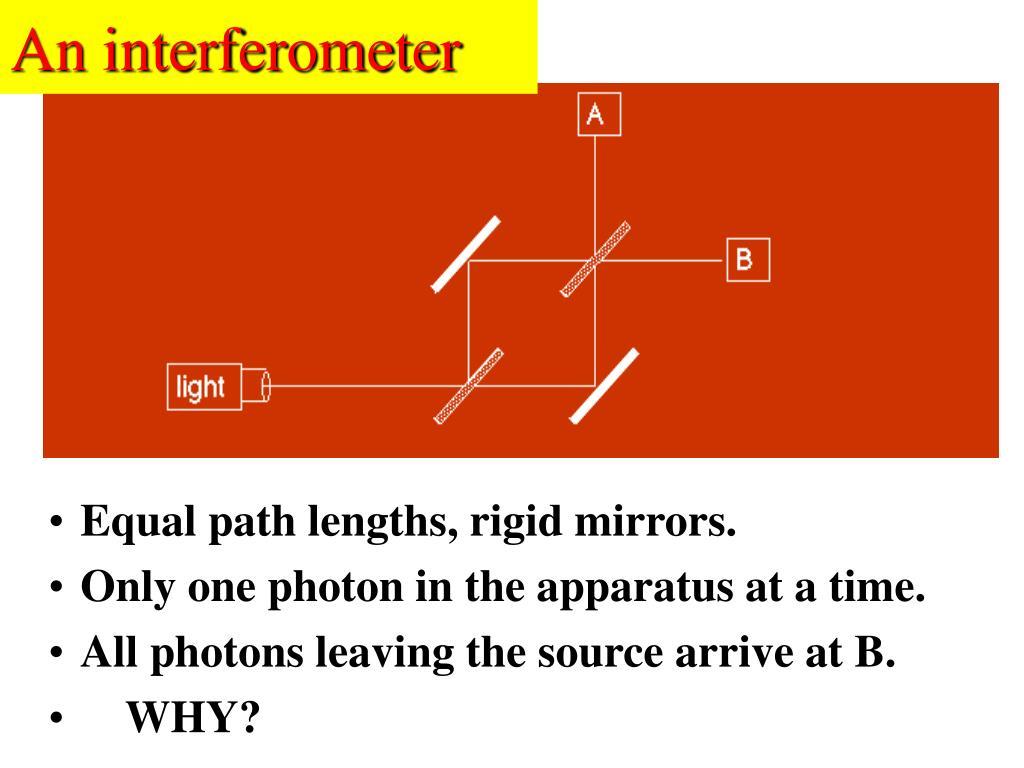 An interferometer