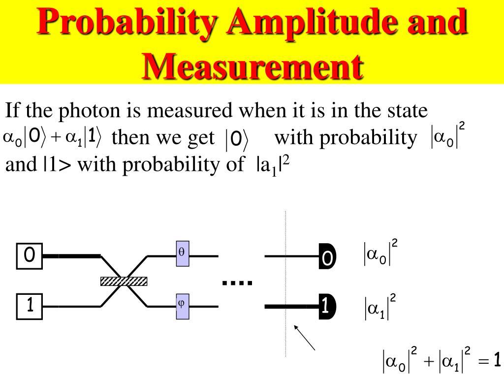 Probability Amplitude and Measurement
