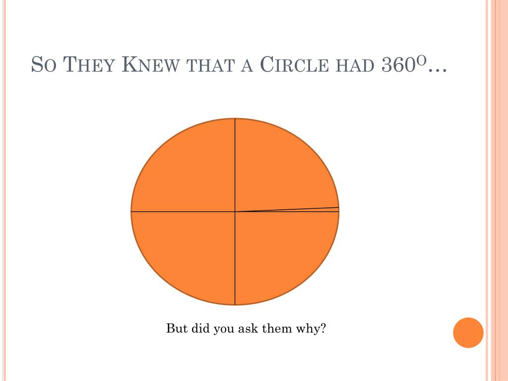 So They Knew that a Circle had 360