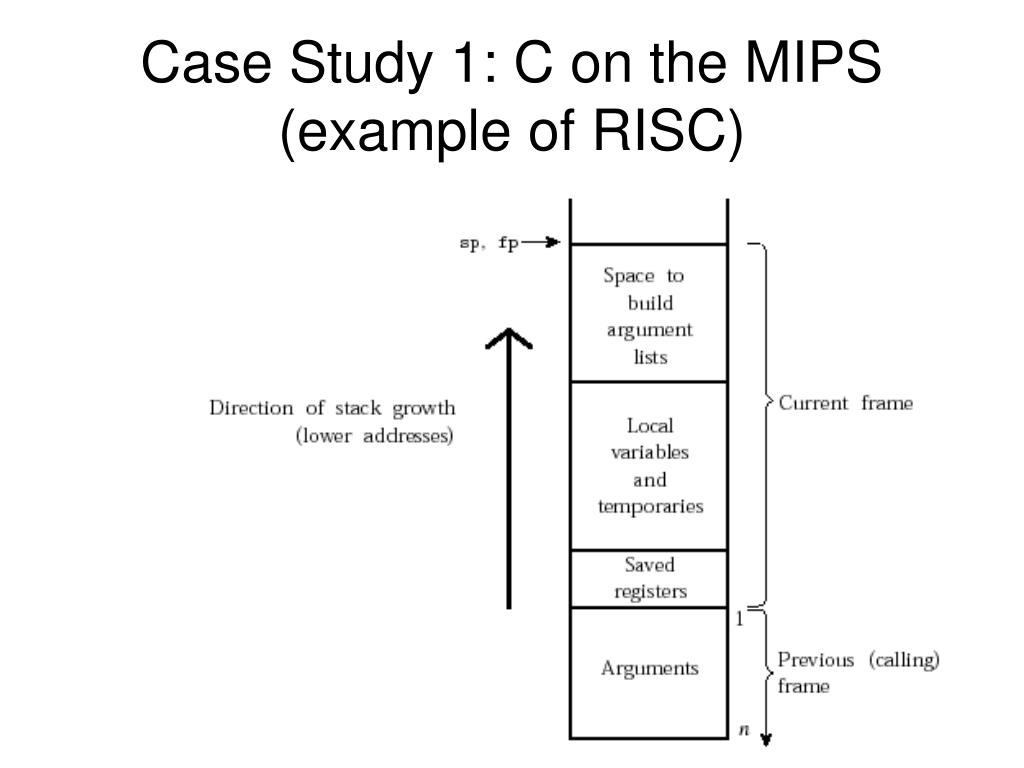 Case Study 1: C on the MIPS (example of RISC)