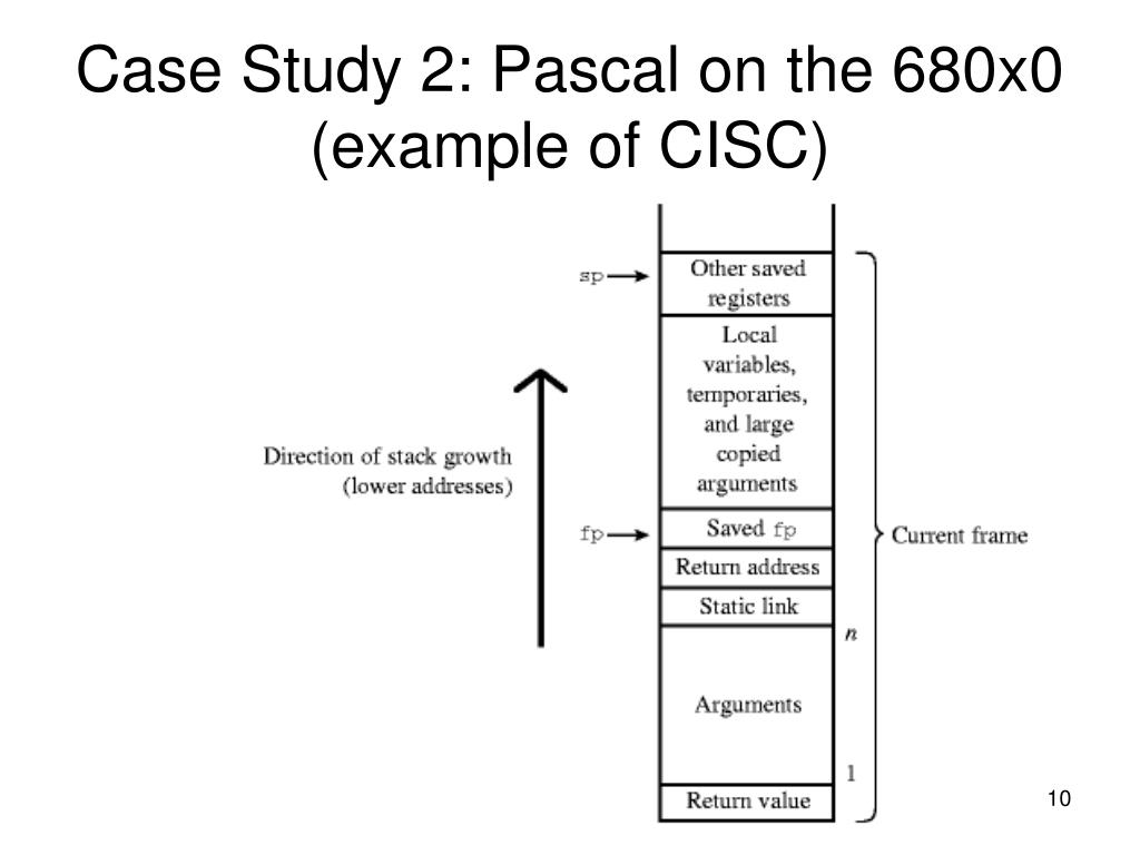 Case Study 2: Pascal on the 680x0 (example of CISC)