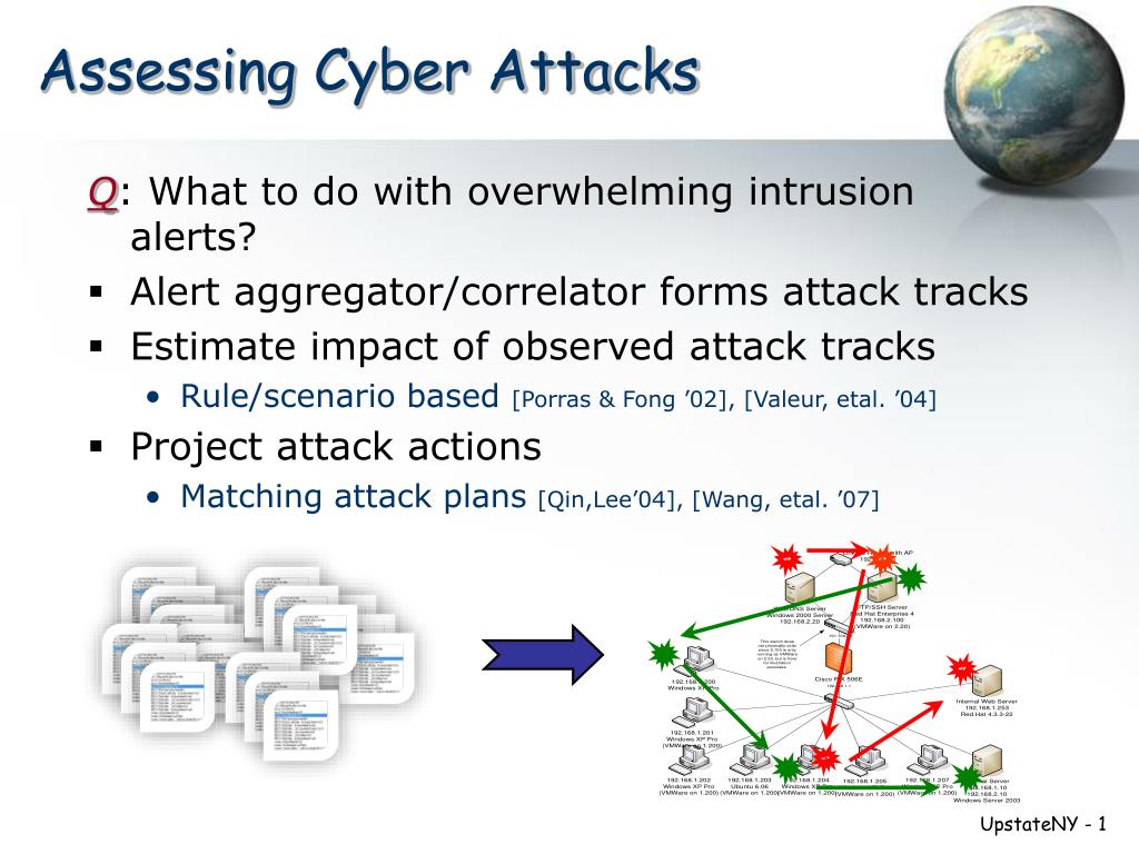 Assessing Cyber Attacks