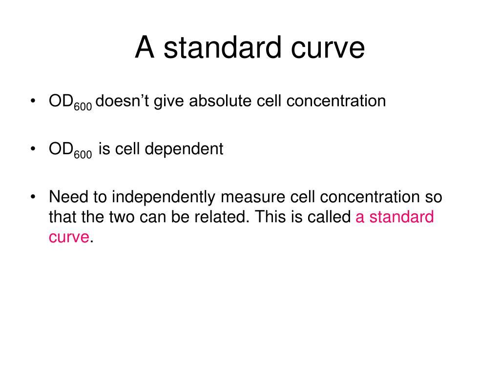 A standard curve