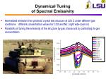 dynamical tuning of spectral emissivity