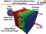 method 1 thermal gradients allow rethermalization