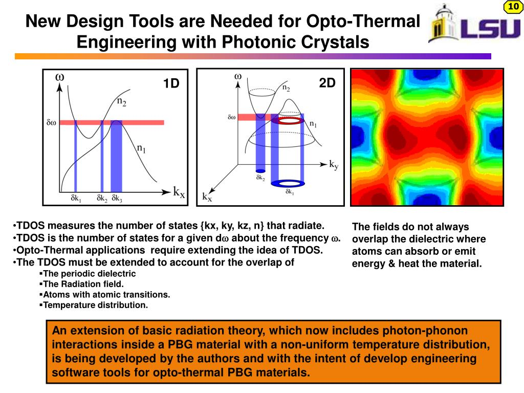 New Design Tools are Needed for Opto-Thermal Engineering with Photonic Crystals