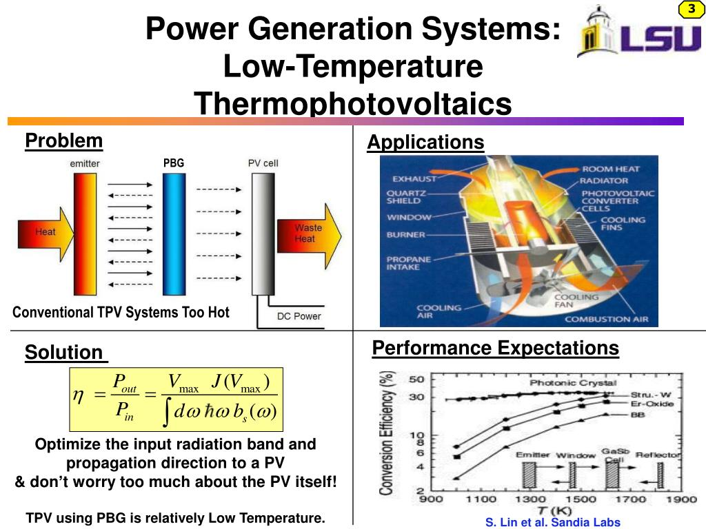 Power Generation Systems: