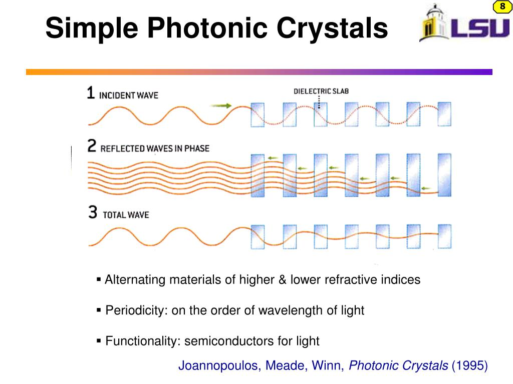 Simple Photonic Crystals