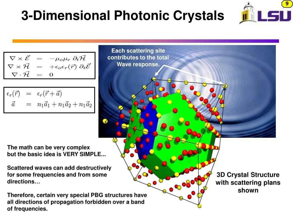 3-Dimensional Photonic Crystals