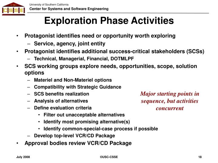 Exploration Phase Activities