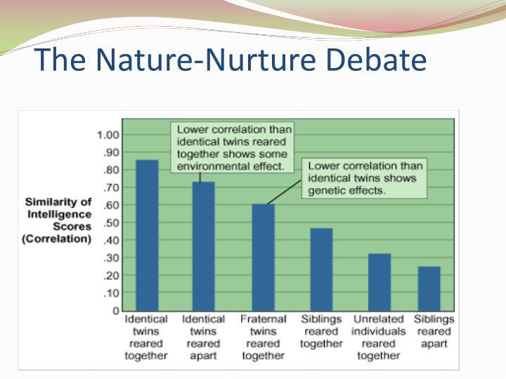 The Nature-Nurture Debate