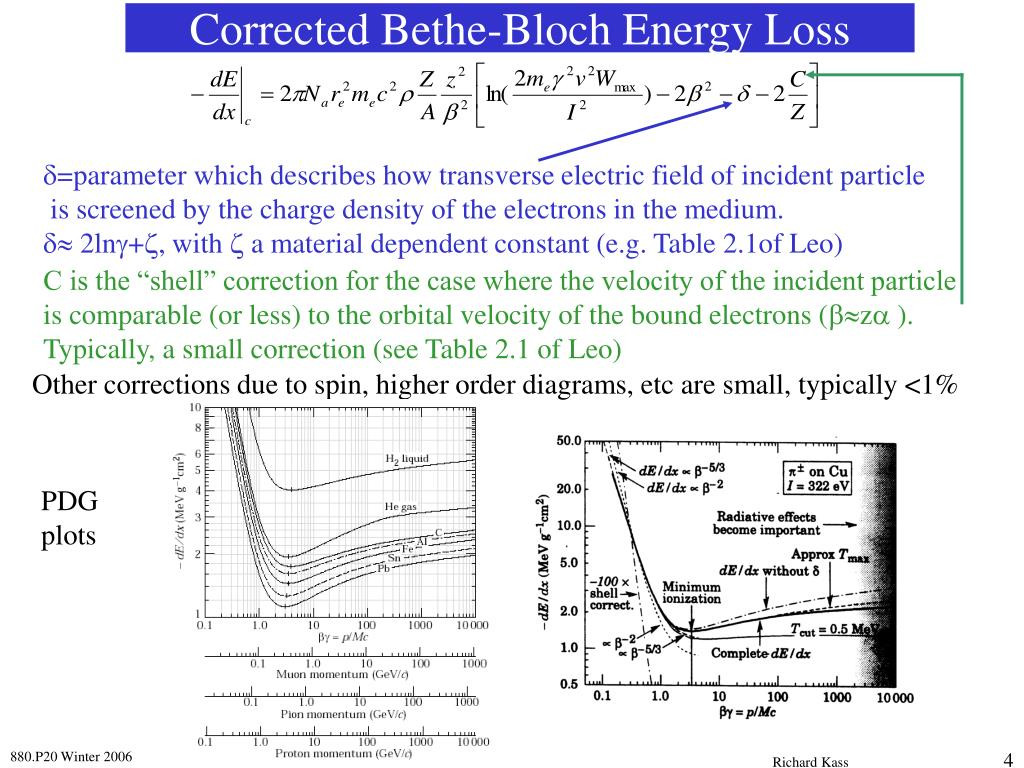 Corrected Bethe-Bloch Energy Loss