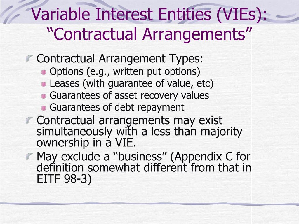 "Variable Interest Entities (VIEs): ""Contractual Arrangements"""