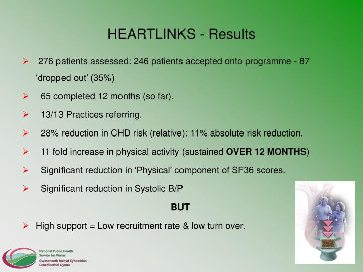 HEARTLINKS - Results