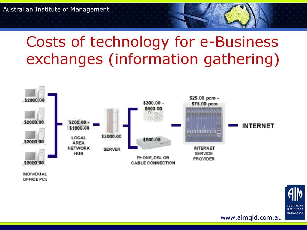 Costs of technology for e-Business exchanges (information gathering)