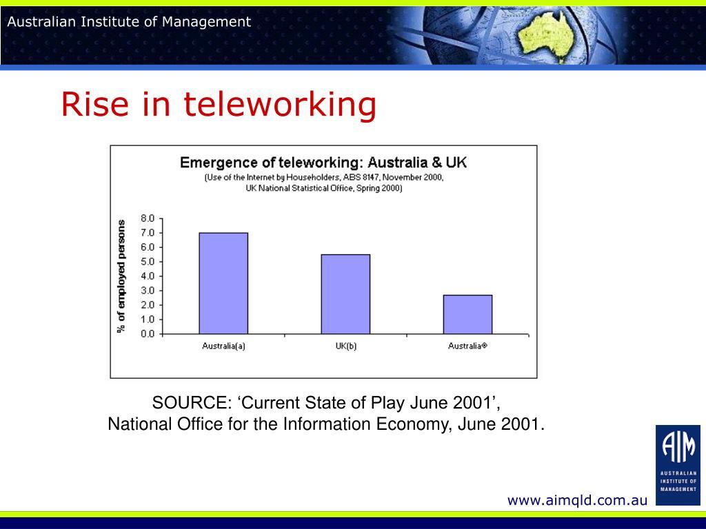 Rise in teleworking