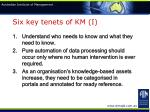 six key tenets of km i