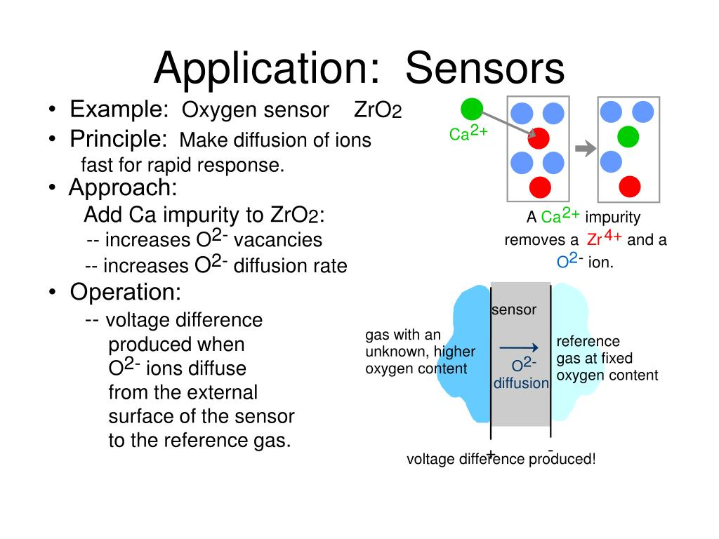 Application:  Sensors