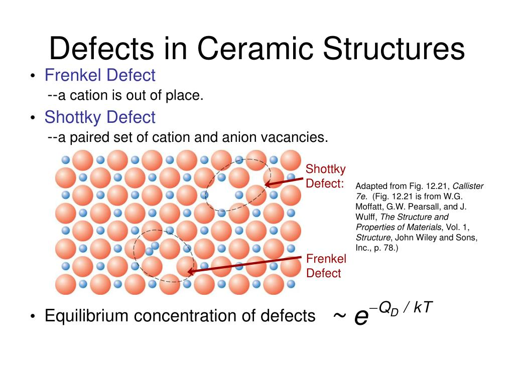 Defects in Ceramic Structures