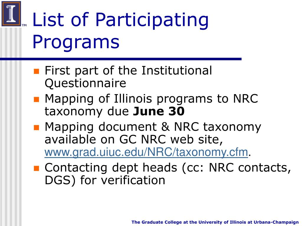 List of Participating Programs